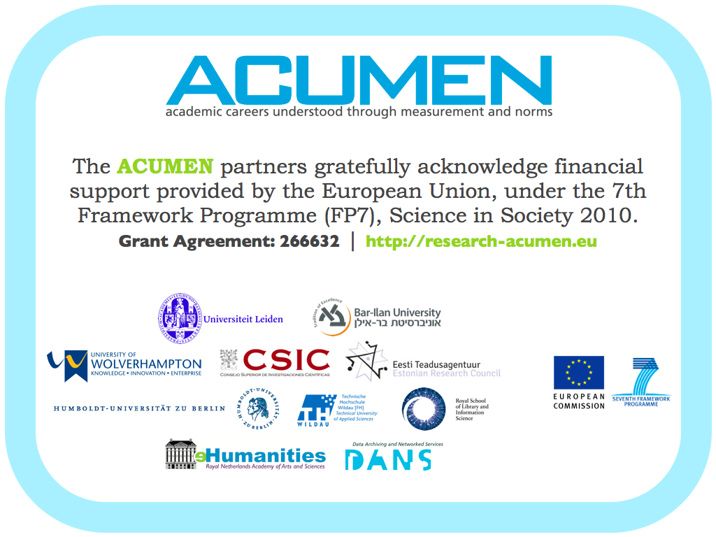 about research acumen